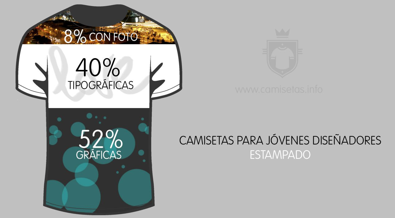 Estampado camisetas